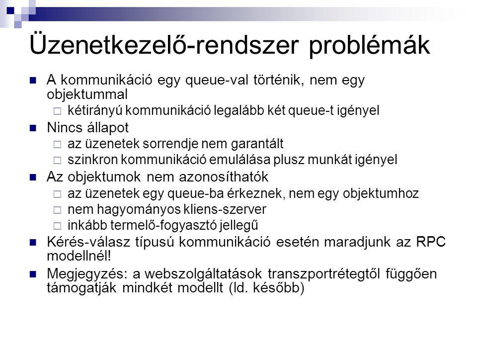 Üzenetkezelő-rendszer problémák