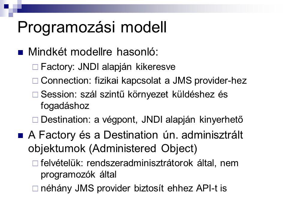 Programozási modell Mindkét modellre hasonló: