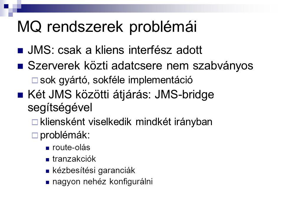 MQ rendszerek problémái
