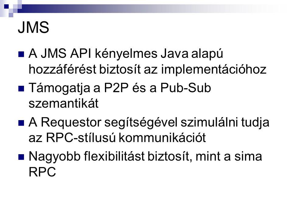 JMS A JMS API kényelmes Java alapú hozzáférést biztosít az implementációhoz. Támogatja a P2P és a Pub-Sub szemantikát.