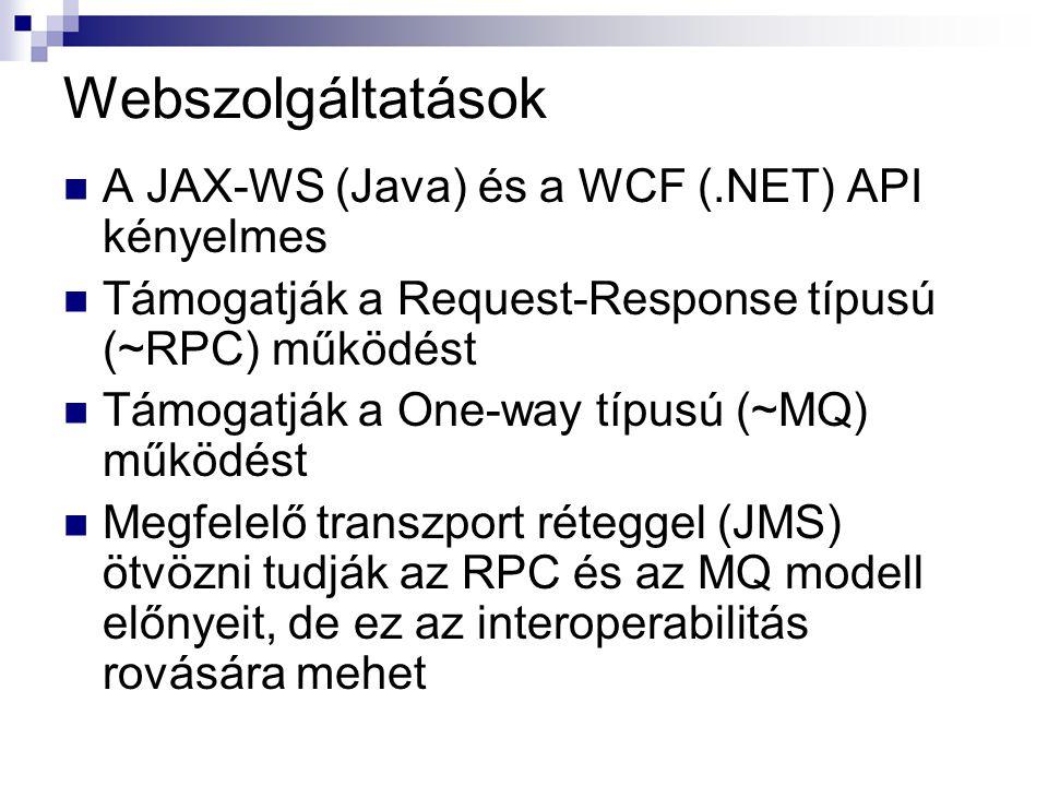 Webszolgáltatások A JAX-WS (Java) és a WCF (.NET) API kényelmes