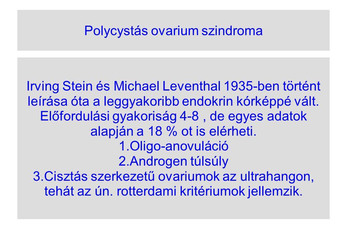 Polycystás ovarium szindroma