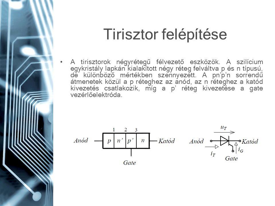 Tirisztor felépítése