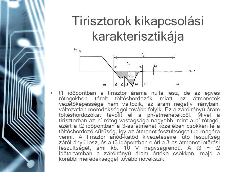 Tirisztorok kikapcsolási karakterisztikája