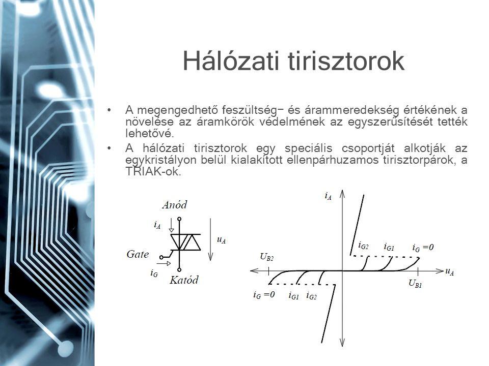 Hálózati tirisztorok A megengedhető feszültség− és árammeredekség értékének a növelése az áramkörök védelmének az egyszerűsítését tették lehetővé.