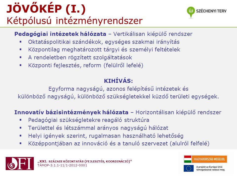 JÖVŐKÉP (I.) Kétpólusú intézményrendszer