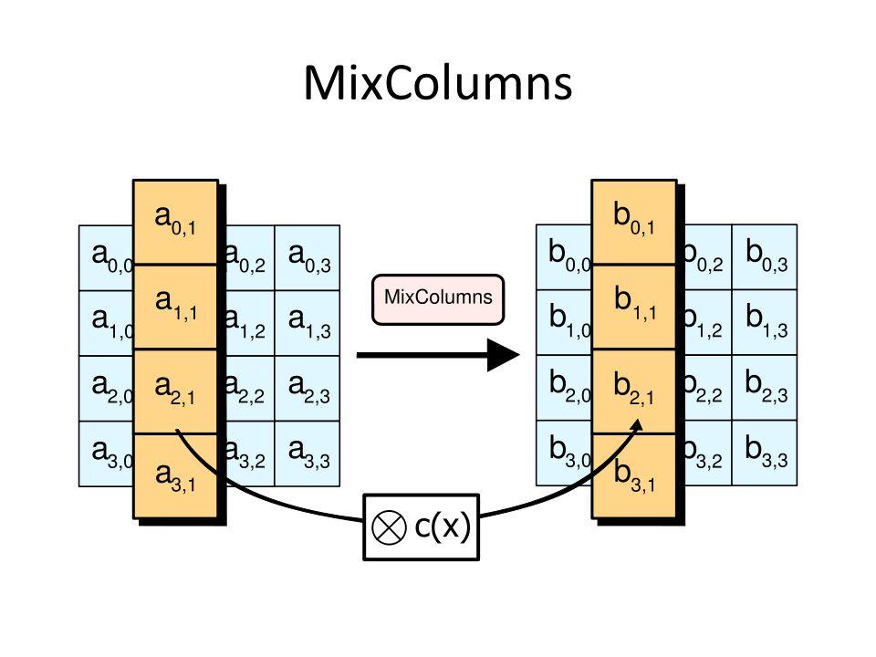 MixColumns