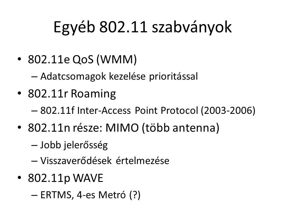 Egyéb 802.11 szabványok 802.11e QoS (WMM) 802.11r Roaming