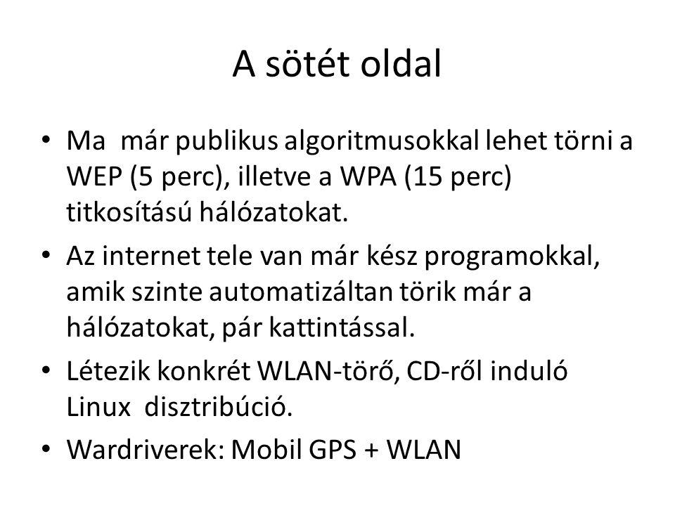 A sötét oldal Ma már publikus algoritmusokkal lehet törni a WEP (5 perc), illetve a WPA (15 perc) titkosítású hálózatokat.