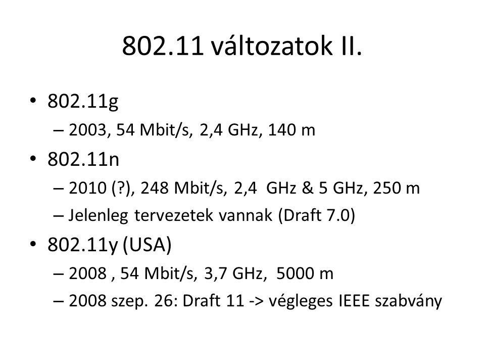 802.11 változatok II. 802.11g 802.11n 802.11y (USA)