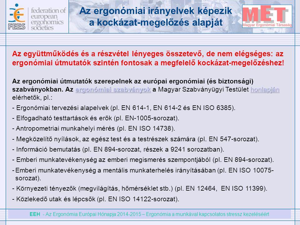 Az ergonómiai irányelvek képezik a kockázat-megelőzés alapját