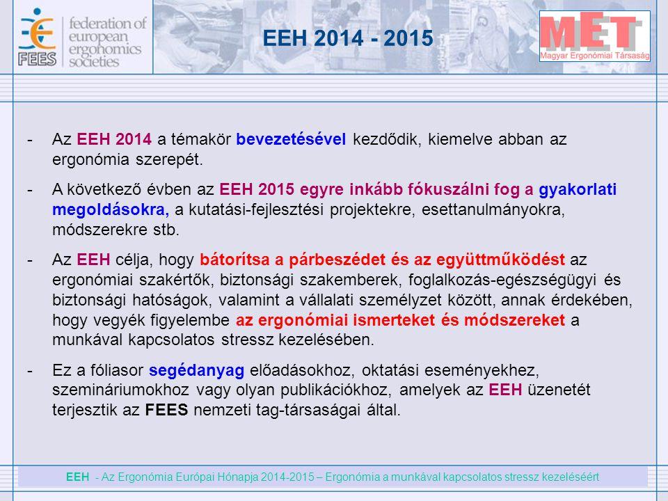 EEH 2014 - 2015 Az EEH 2014 a témakör bevezetésével kezdődik, kiemelve abban az ergonómia szerepét.