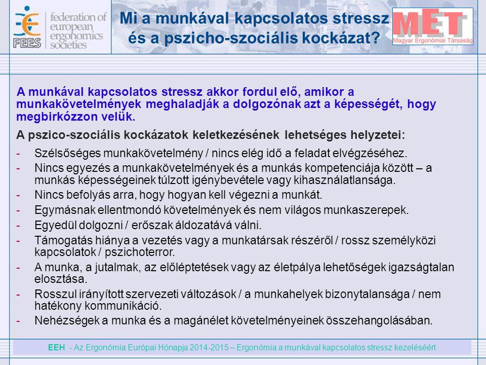 Mi a munkával kapcsolatos stressz és a pszicho-szociális kockázat