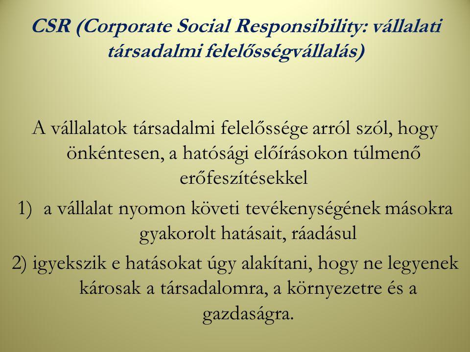 CSR (Corporate Social Responsibility: vállalati társadalmi felelősségvállalás)