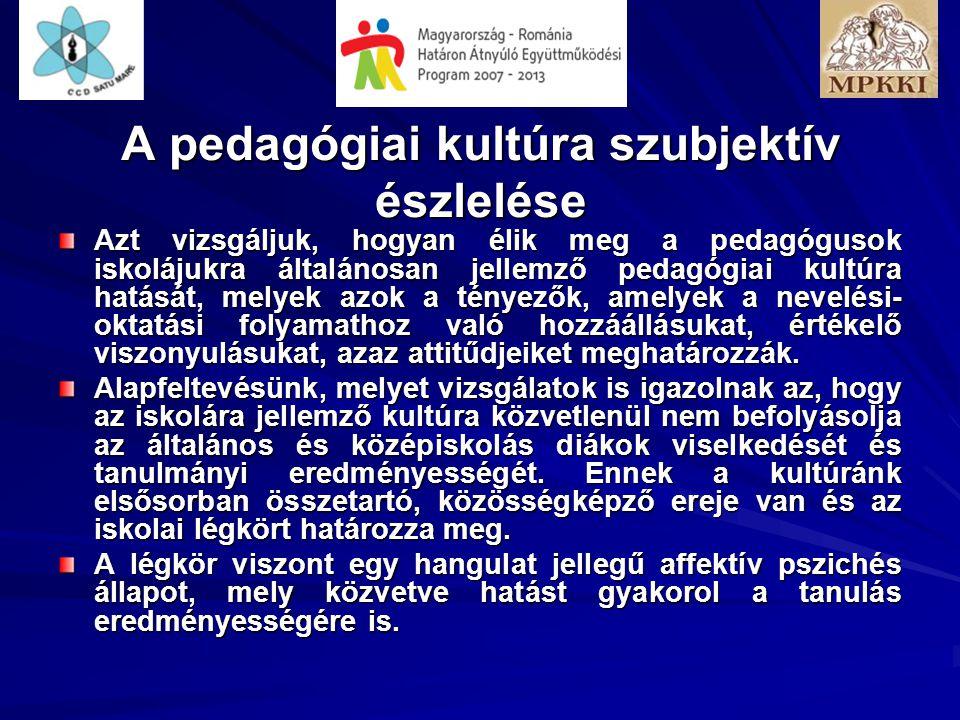 A pedagógiai kultúra szubjektív észlelése