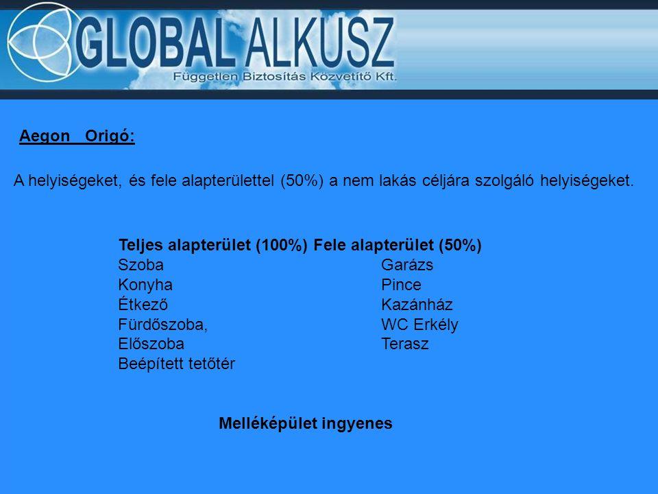 Aegon Origó: A helyiségeket, és fele alapterülettel (50%) a nem lakás céljára szolgáló helyiségeket.