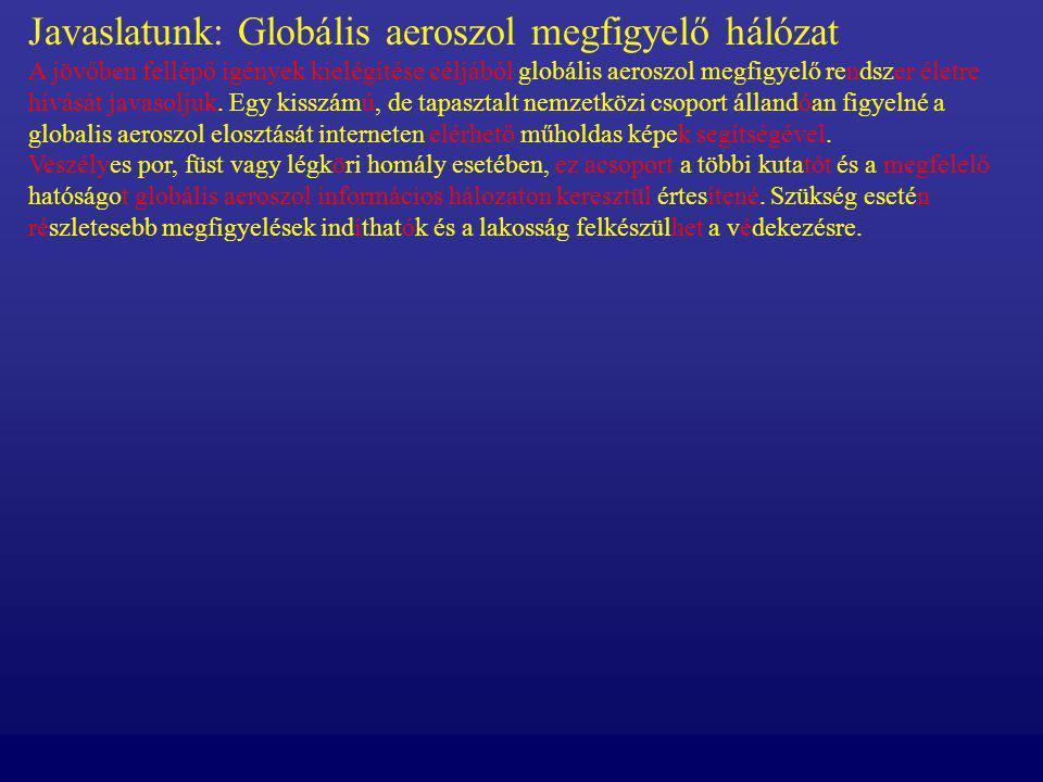Javaslatunk: Globális aeroszol megfigyelő hálózat