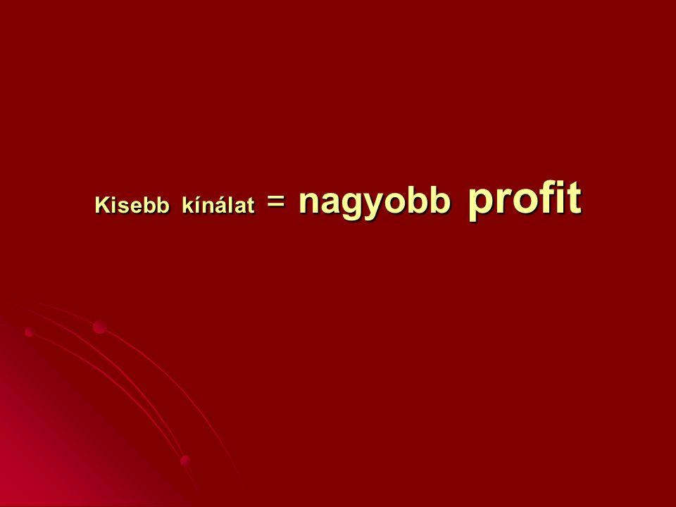 Kisebb kínálat = nagyobb profit