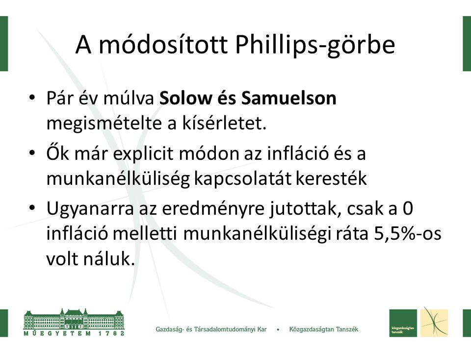 A módosított Phillips-görbe