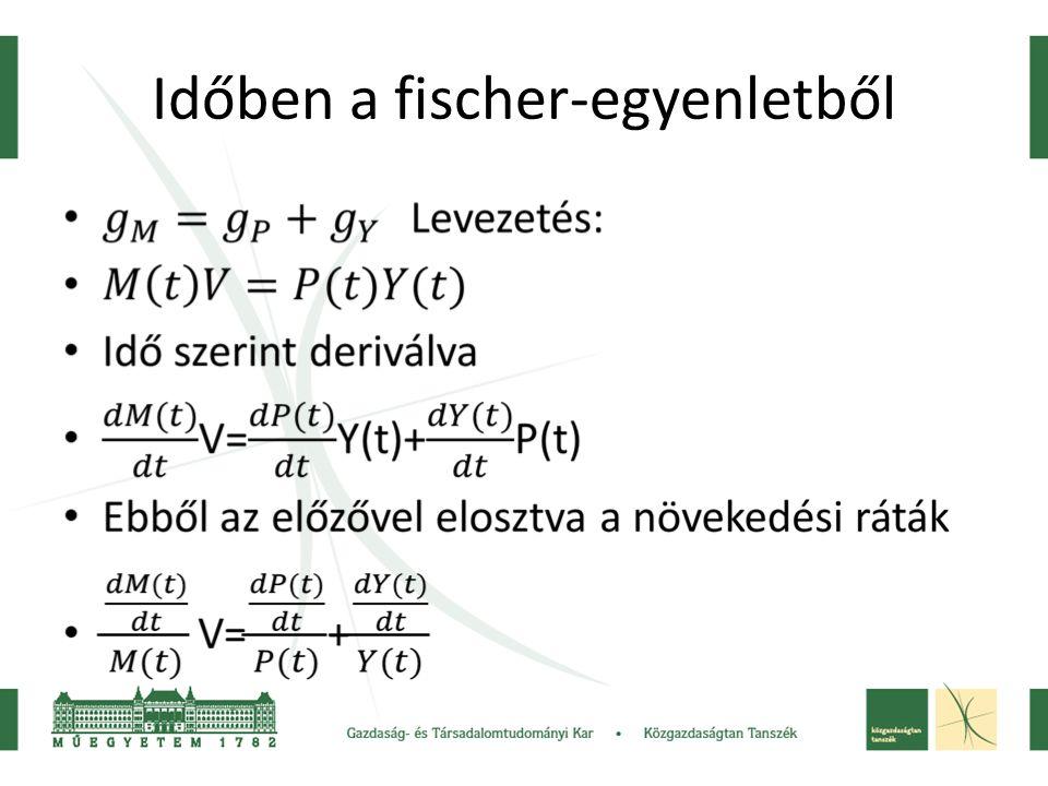 Időben a fischer-egyenletből