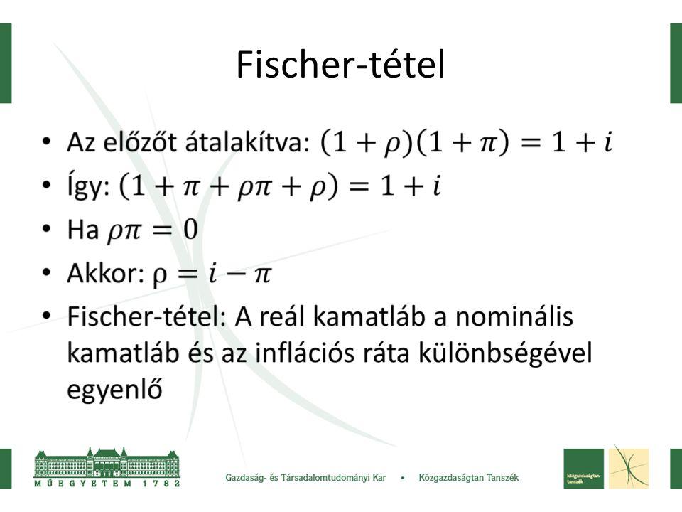 Fischer-tétel