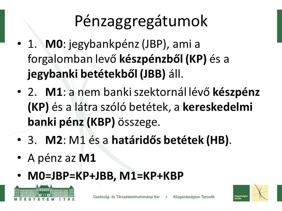 Pénzaggregátumok 1. M0: jegybankpénz (JBP), ami a forgalomban levő készpénzből (KP) és a jegybanki betétekből (JBB) áll.