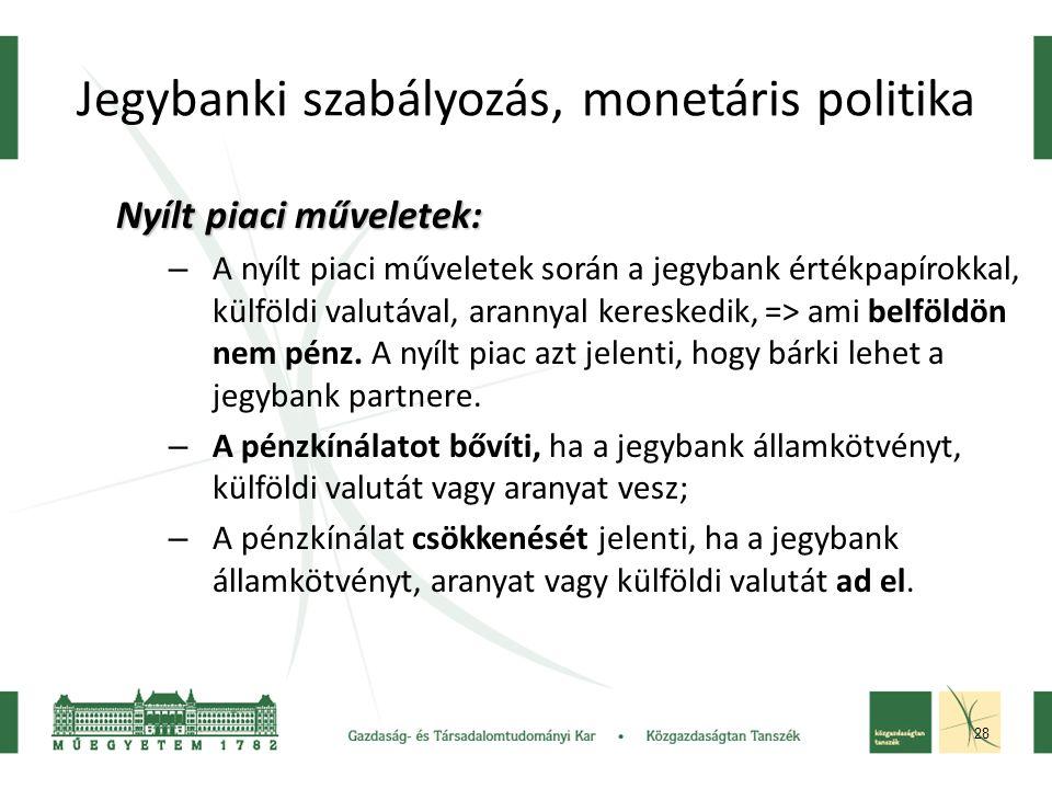 Jegybanki szabályozás, monetáris politika