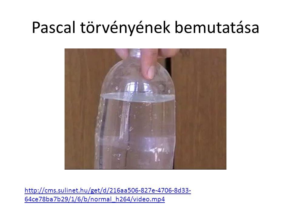 Pascal törvényének bemutatása