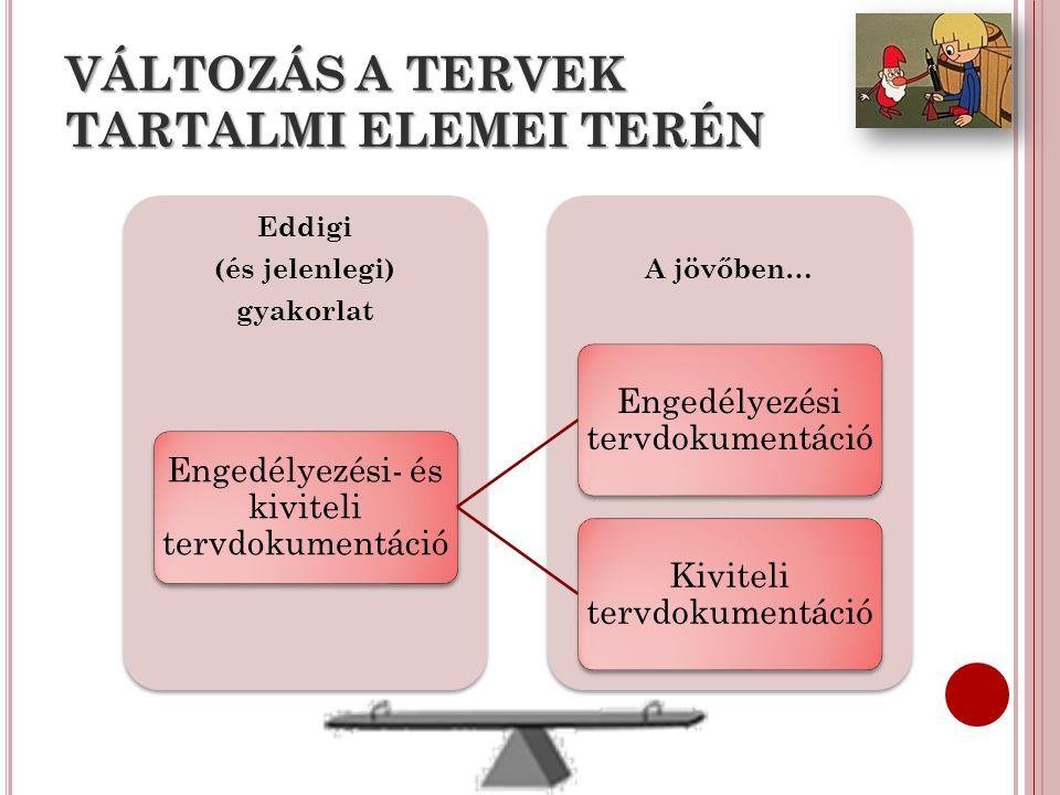 VÁLTOZÁS A TERVEK TARTALMI ELEMEI TERÉN