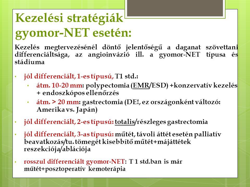 Kezelési stratégiák gyomor-NET esetén: