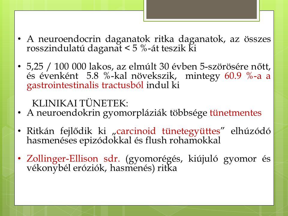 A neuroendocrin daganatok ritka daganatok, az összes rosszindulatú daganat < 5 %-át teszik ki