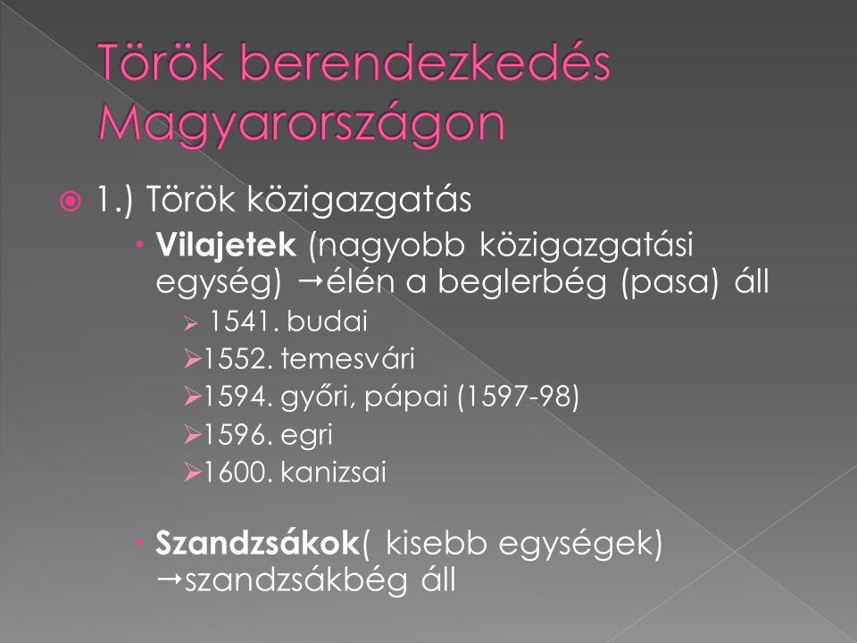 Török berendezkedés Magyarországon