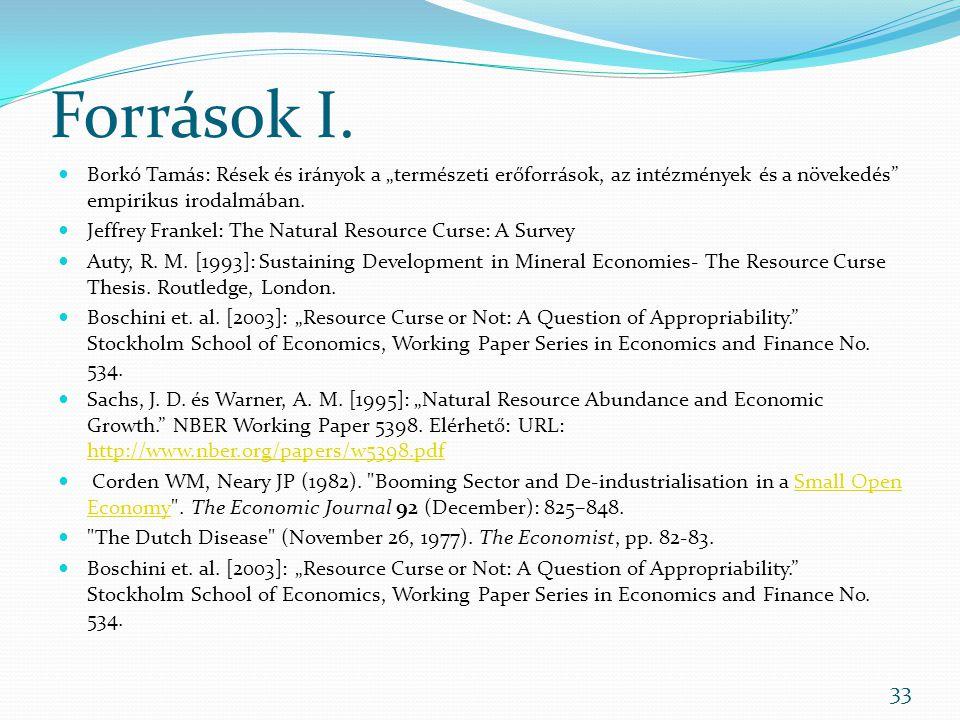 """Források I. Borkó Tamás: Rések és irányok a """"természeti erőforrások, az intézmények és a növekedés empirikus irodalmában."""