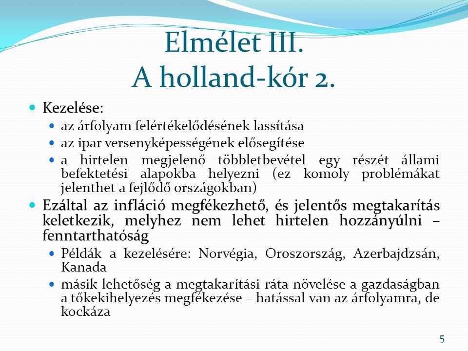 Elmélet III. A holland-kór 2.