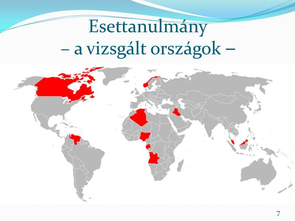 Esettanulmány – a vizsgált országok –