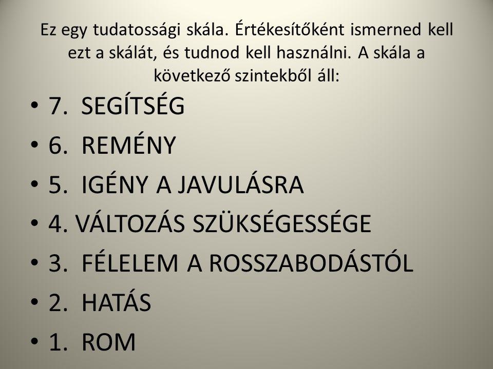 4. VÁLTOZÁS SZÜKSÉGESSÉGE 3. FÉLELEM A ROSSZABODÁSTÓL 2. HATÁS 1. ROM