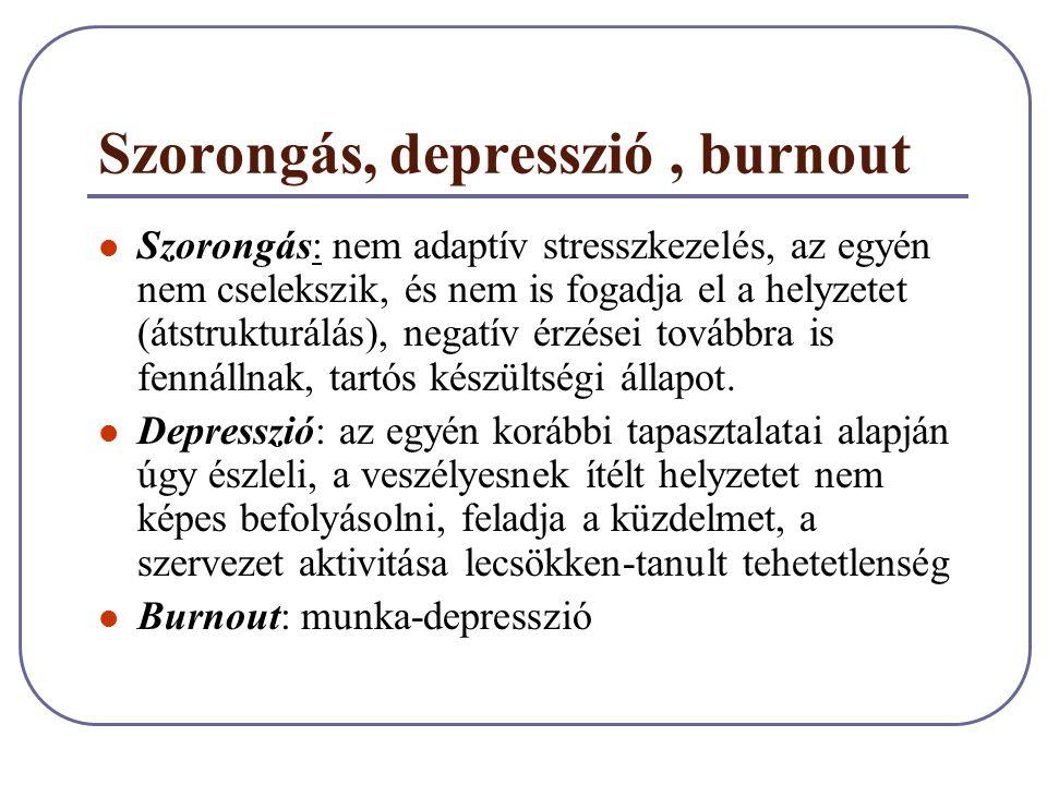 Szorongás, depresszió , burnout