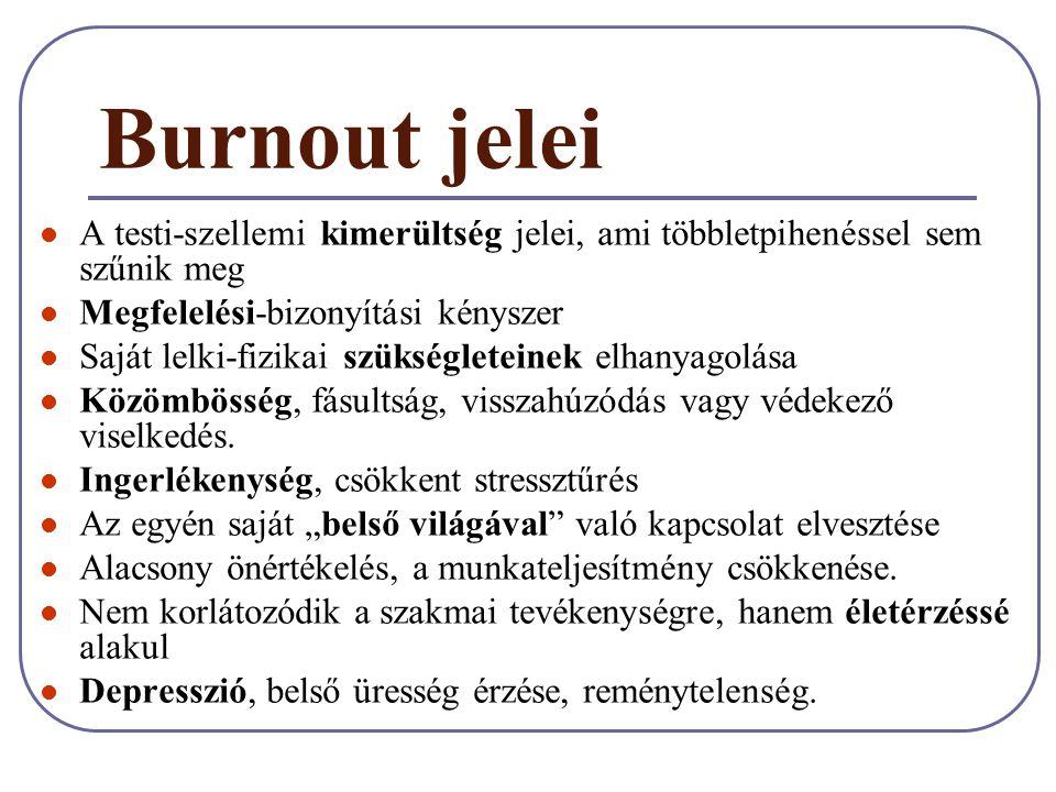 Burnout jelei A testi-szellemi kimerültség jelei, ami többletpihenéssel sem szűnik meg. Megfelelési-bizonyítási kényszer.