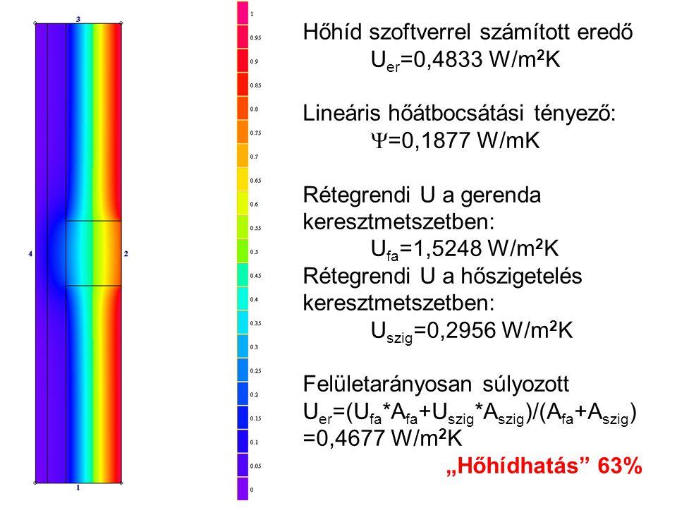 Hőhíd szoftverrel számított eredő Uer=0,4833 W/m2K
