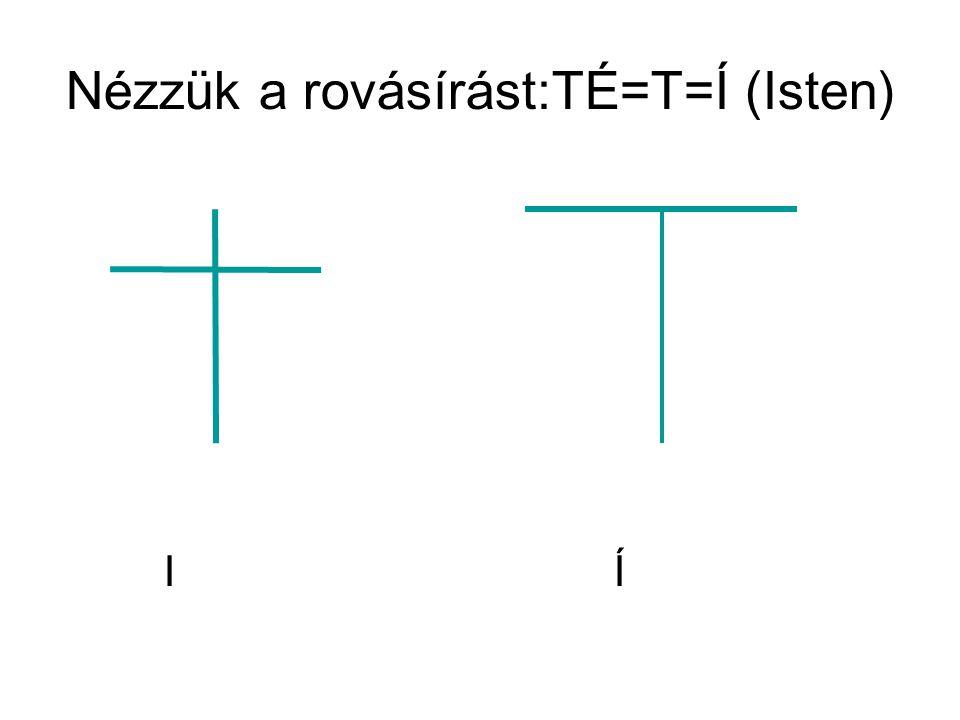 Nézzük a rovásírást:TÉ=T=Í (Isten)