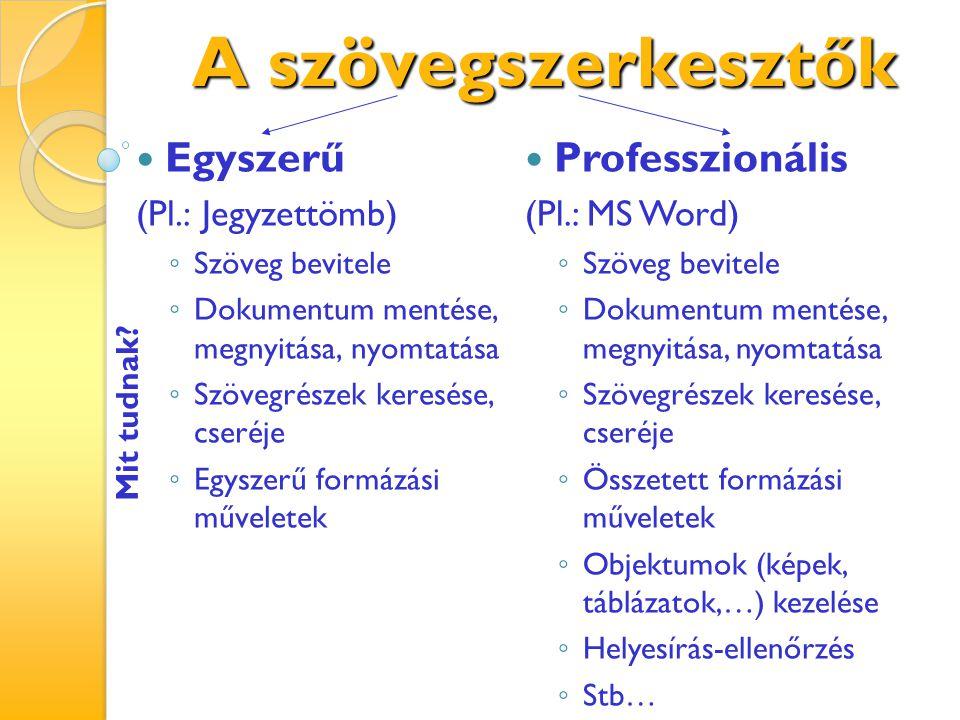 A szövegszerkesztők Egyszerű Professzionális (Pl.: Jegyzettömb)