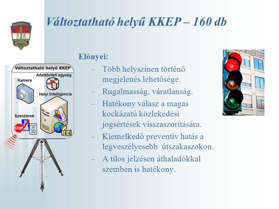 Változtatható helyű KKEP – 160 db
