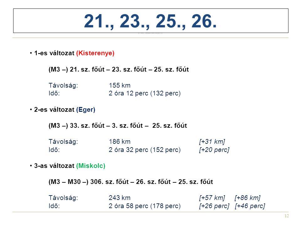 21., 23., 25., 26. 1-es változat (Kisterenye)