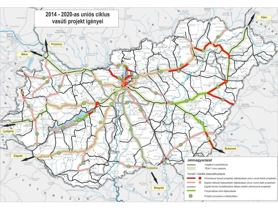 A közúti fejlesztésekhez hasonlóan az OVK keretében kidolgozásra került a 2014-2020-ban javasolt vasútfejlesztések indikatív projektlistája is, melyek közül a régiót érintő főbb vasúti fejlesztéseket mutatjuk be.