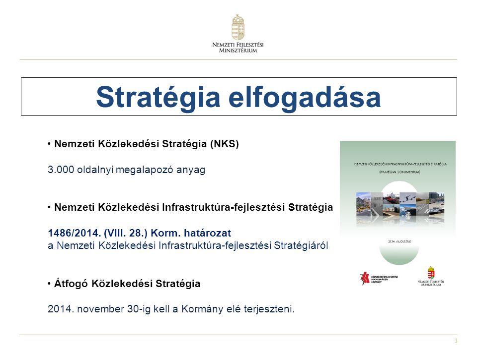 Stratégia elfogadása Nemzeti Közlekedési Stratégia (NKS)