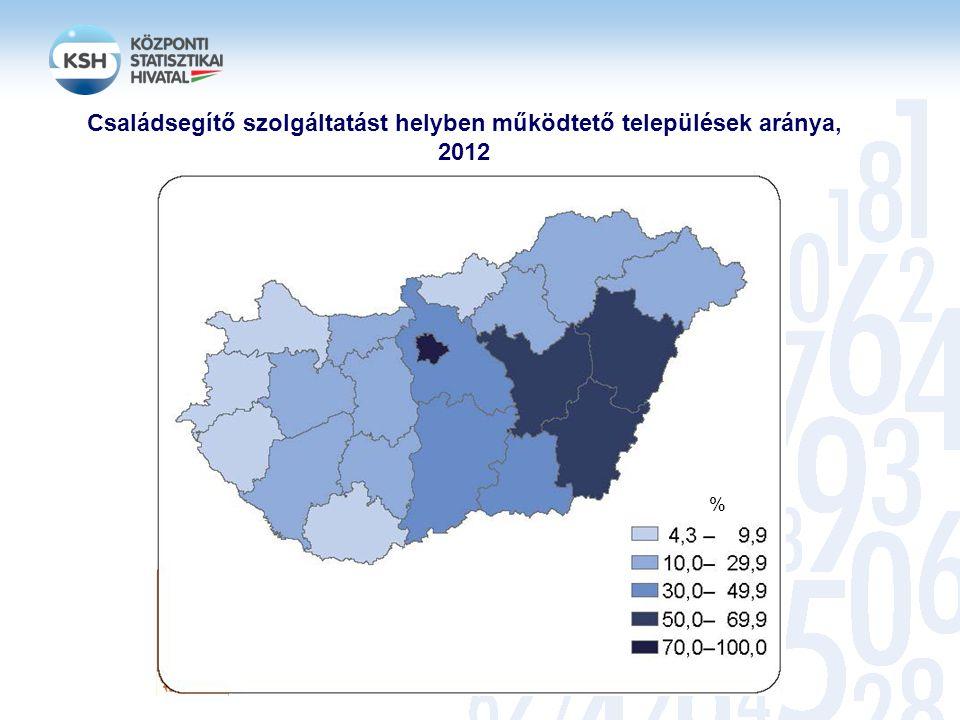 Családsegítő szolgáltatást helyben működtető települések aránya, 2012