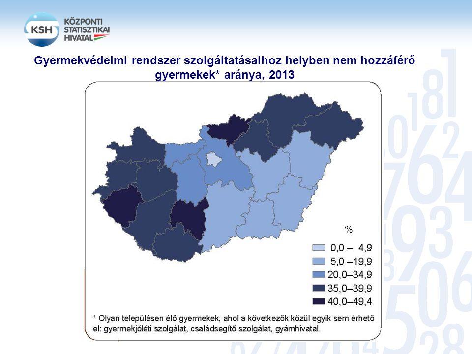 Gyermekvédelmi rendszer szolgáltatásaihoz helyben nem hozzáférő gyermekek* aránya, 2013