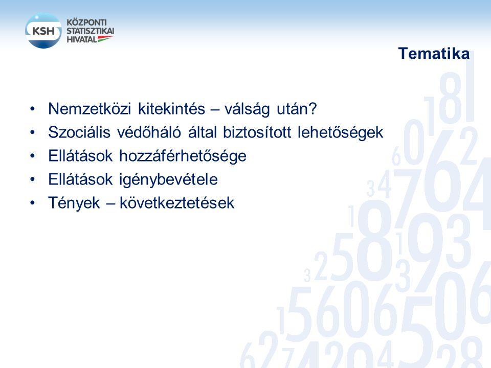 Tematika Nemzetközi kitekintés – válság után Szociális védőháló által biztosított lehetőségek. Ellátások hozzáférhetősége.