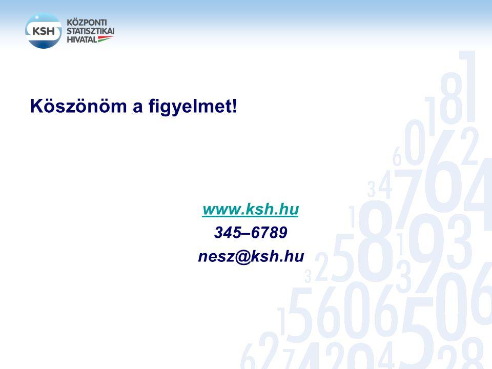 Köszönöm a figyelmet! www.ksh.hu 345–6789 nesz@ksh.hu