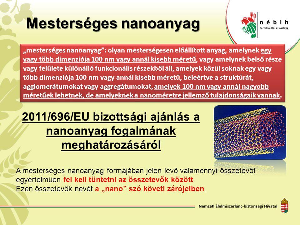 Mesterséges nanoanyag